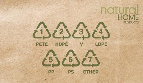 Image Credit: Natural Home™ Brands